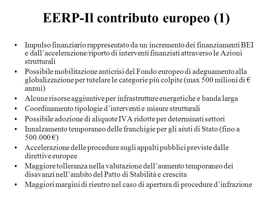 EERP-Il contributo europeo (1) Impulso finanziario rappresentato da un incremento dei finanziamenti BEI e dall'accelerazione/riporto di interventi finanziati attraverso le Azioni strutturali Possibile mobilitazione anticrisi del Fondo europeo di adeguamento alla globalizzazione per tutelare le categorie più colpite (max 500 milioni di € annui) Alcune risorse aggiuntive per infrastrutture energetiche e banda larga Coordinamento tipologie d'interventi e misure strutturali Possibile adozione di aliquote IVA ridotte per determinati settori Innalzamento temporaneo delle franchigie per gli aiuti di Stato (fino a 500.000 €) Accelerazione delle procedure sugli appalti pubblici previste dalle direttive europee Maggiore tolleranza nella valutazione dell'aumento temporaneo dei disavanzi nell'ambito del Patto di Stabilità e crescita Maggiori margini di rientro nel caso di apertura di procedure d'infrazione