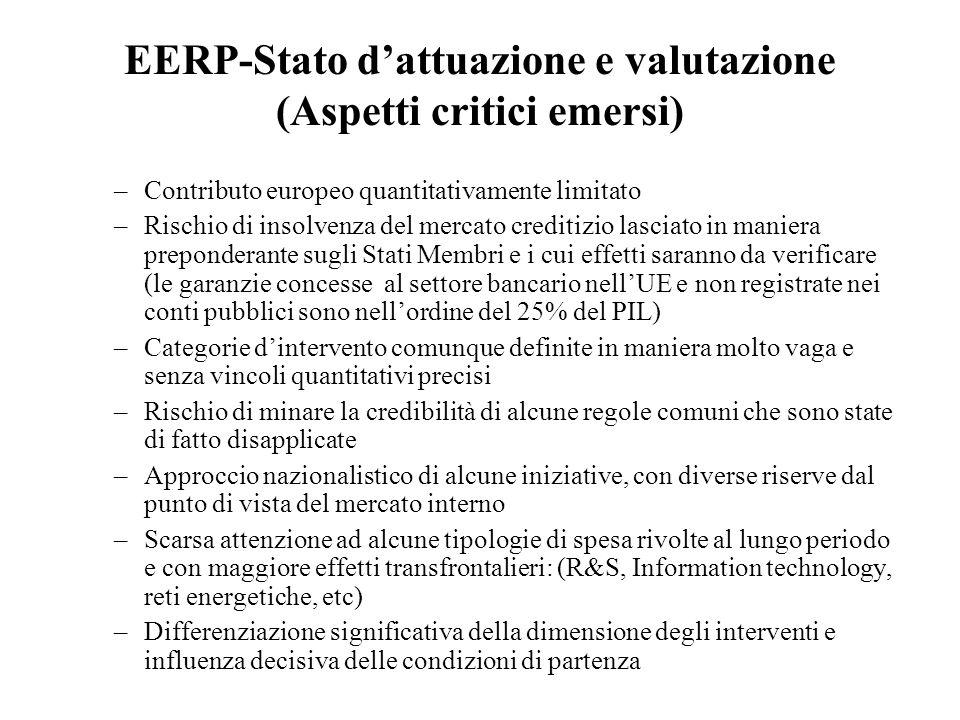 EERP-Stato d'attuazione e valutazione (Aspetti critici emersi) –Contributo europeo quantitativamente limitato –Rischio di insolvenza del mercato credi