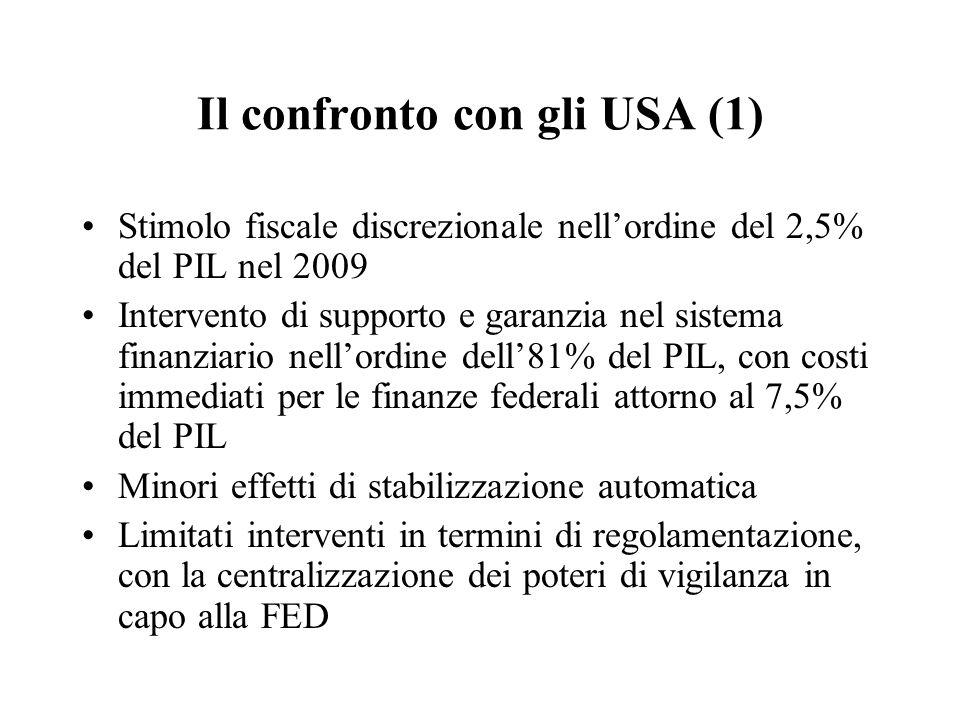 Il confronto con gli USA (1) Stimolo fiscale discrezionale nell'ordine del 2,5% del PIL nel 2009 Intervento di supporto e garanzia nel sistema finanzi