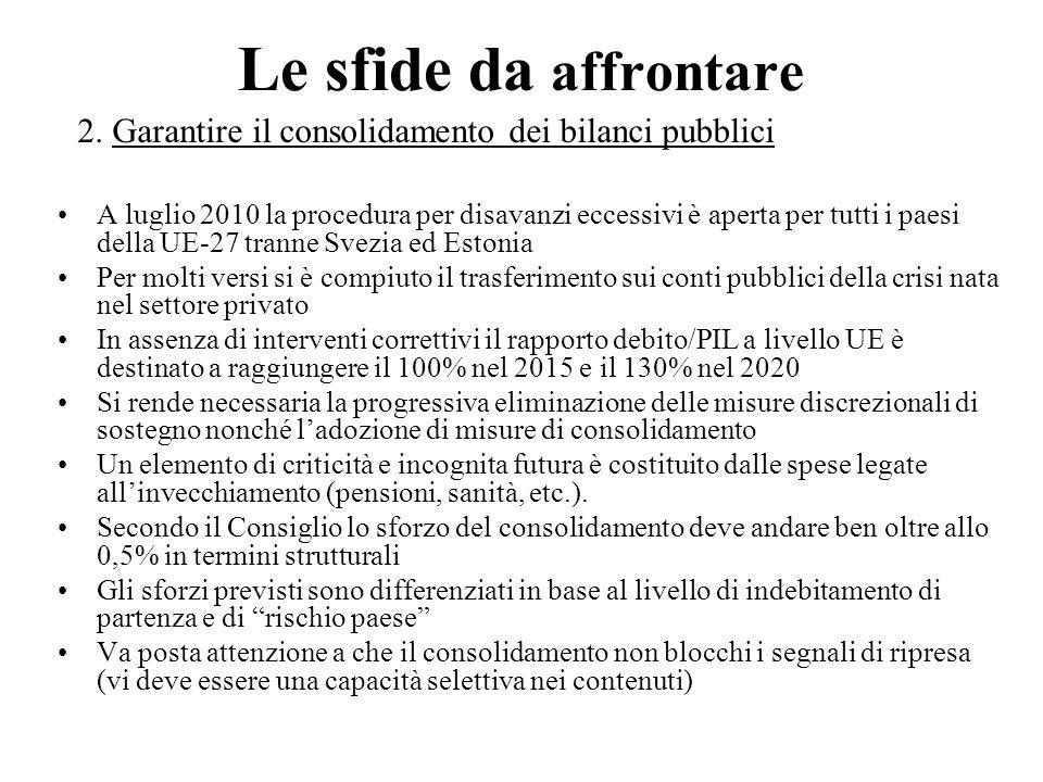 Le sfide da affrontare 2. Garantire il consolidamento dei bilanci pubblici A luglio 2010 la procedura per disavanzi eccessivi è aperta per tutti i pae