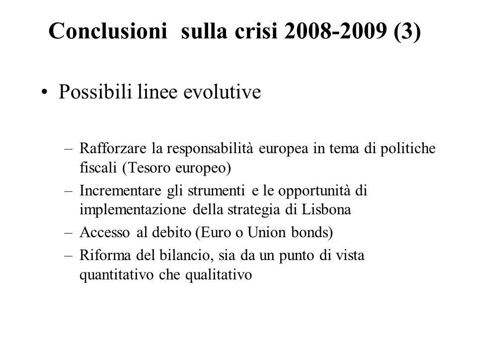 Conclusioni sulla crisi 2008-2009 (3) Possibili linee evolutive –Rafforzare la responsabilità europea in tema di politiche fiscali (Tesoro europeo) –Incrementare gli strumenti e le opportunità di implementazione della strategia di Lisbona –Accesso al debito (Euro o Union bonds) –Riforma del bilancio, sia da un punto di vista quantitativo che qualitativo