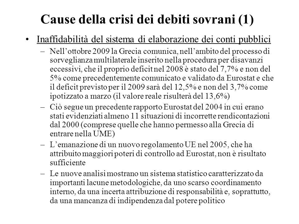 Cause della crisi dei debiti sovrani (1) Inaffidabilità del sistema di elaborazione dei conti pubblici –Nell'ottobre 2009 la Grecia comunica, nell'amb