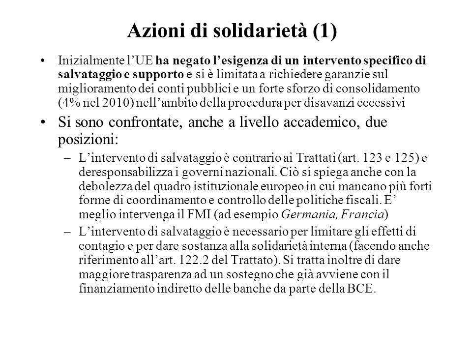 Azioni di solidarietà (1) Inizialmente l'UE ha negato l'esigenza di un intervento specifico di salvataggio e supporto e si è limitata a richiedere garanzie sul miglioramento dei conti pubblici e un forte sforzo di consolidamento (4% nel 2010) nell'ambito della procedura per disavanzi eccessivi Si sono confrontate, anche a livello accademico, due posizioni: –L'intervento di salvataggio è contrario ai Trattati (art.