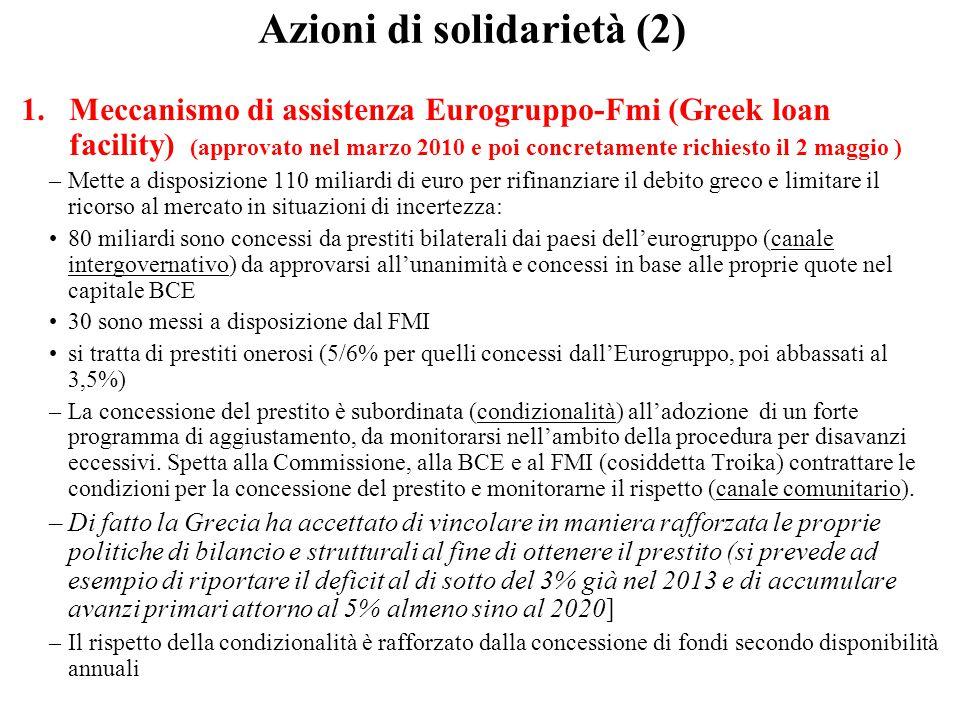 Azioni di solidarietà (2) 1.Meccanismo di assistenza Eurogruppo-Fmi (Greek loan facility) (approvato nel marzo 2010 e poi concretamente richiesto il 2