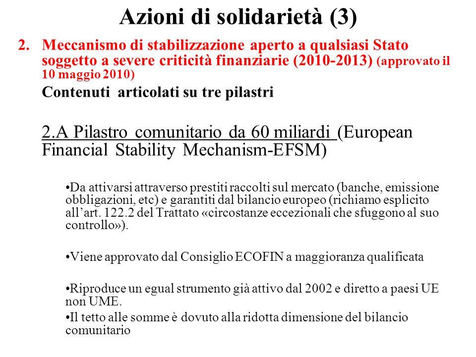 Azioni di solidarietà (3) 2.Meccanismo di stabilizzazione aperto a qualsiasi Stato soggetto a severe criticità finanziarie (2010-2013) (approvato il 10 maggio 2010) Contenuti articolati su tre pilastri 2.A Pilastro comunitario da 60 miliardi (European Financial Stability Mechanism-EFSM) Da attivarsi attraverso prestiti raccolti sul mercato (banche, emissione obbligazioni, etc) e garantiti dal bilancio europeo (richiamo esplicito all'art.
