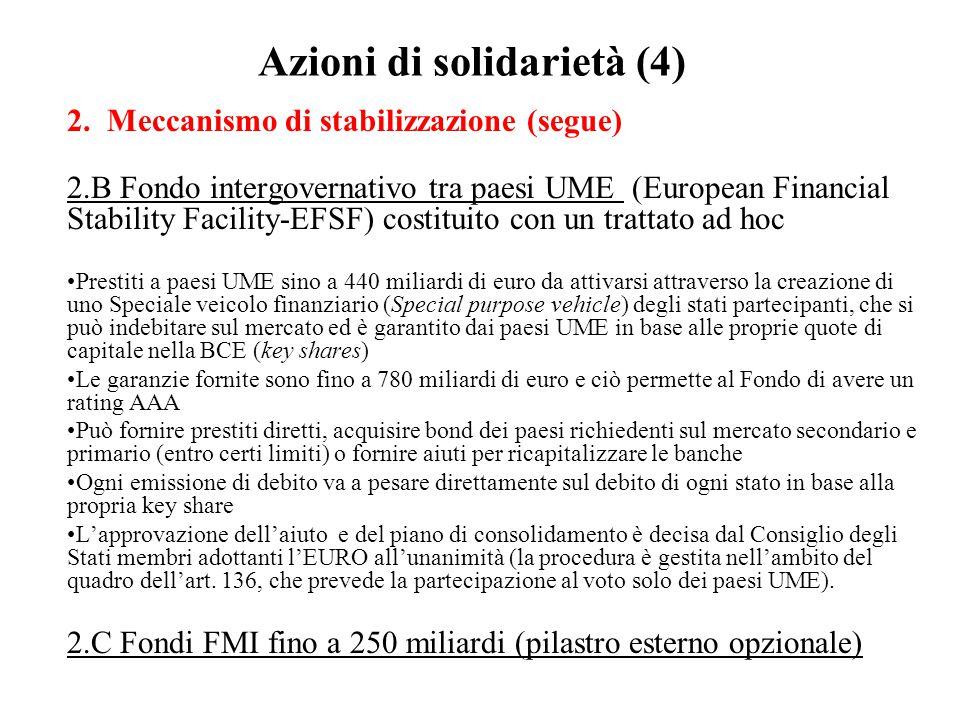 Azioni di solidarietà (4) 2. Meccanismo di stabilizzazione (segue) 2.B Fondo intergovernativo tra paesi UME (European Financial Stability Facility-EFS