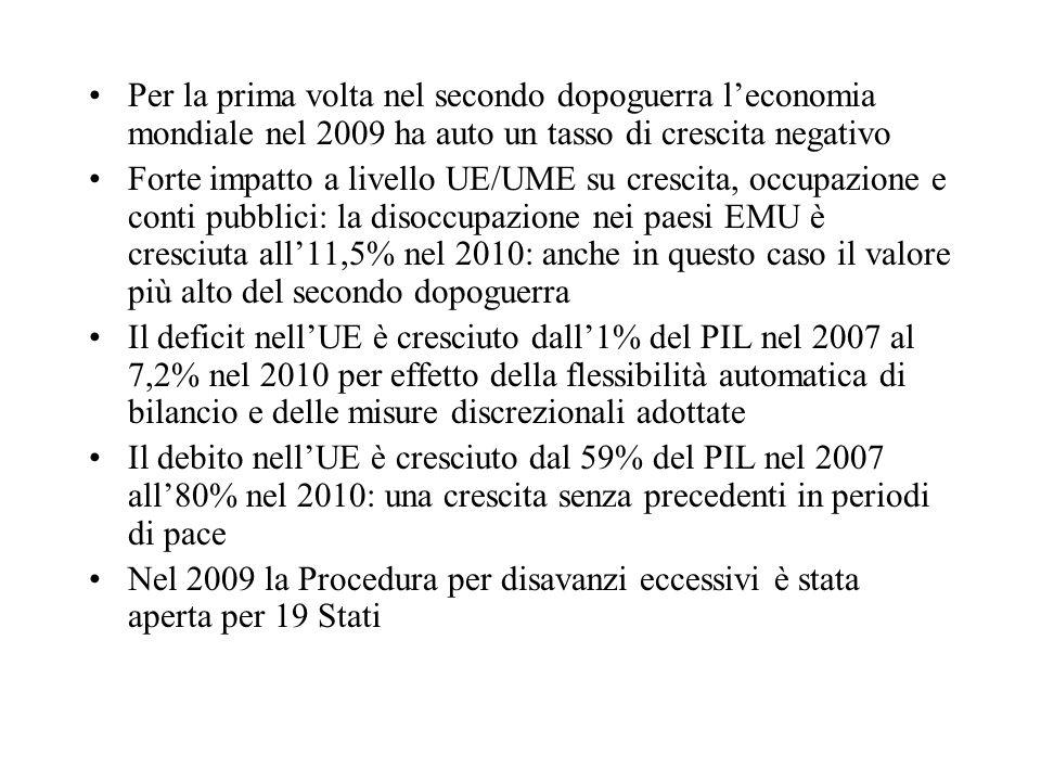 Pilastro della responsabilità e del controllo (4) Euro-Plus Pact (marzo 2011) – Patto politico siglato dai paesi euro (+ altri sei che hanno aderito) per rinforzare il coordinamento delle politiche economiche e di bilancio (open method of coordination) 4 ambiti tematici: –Competitività (riforma del mercato del lavoro, abolizione indicizzazioni salariali, contrattazione decentrata, liberalizzazioni, riforme fiscali per la crescita, riforma delle pensioni, educazione, burocrazia, infrastrutture) –Occupazione (flexicurity, politiche attive per i disoccupati, formazione continua, incentivi per i giovani, buono lavoro, riduzione pressione fiscale) –Stabilità delle finanze pubbliche (riforma pensionistica, spesa sanitaria, adozione di regole fiscali a livello nazionale) Participating Member States commit to translating EU fiscal rules as set out in the SGP into national legislation. When implementing a balance budget amendment Member States will retain the choice of the specific national legal vehicle to be used provided that it has a sufficiently strong binding condition and a durable nature. The pact recommends a constitutional amendment or framework law that is formulated as either a debt brake, rule related to the primary balance or an expenditure rule. Additional it should ensure fiscal discipline at both national and sub-national levels in case these have autonomy to issue debt or other liabilities.