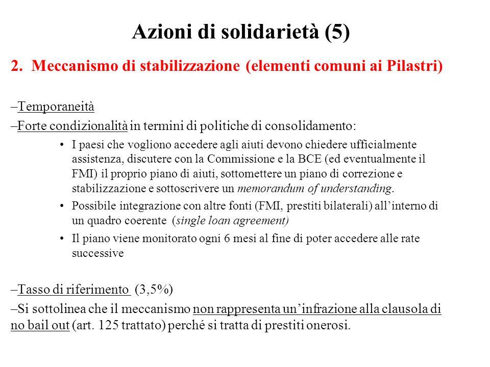 Azioni di solidarietà (5) 2. Meccanismo di stabilizzazione (elementi comuni ai Pilastri) –Temporaneità –Forte condizionalità in termini di politiche d