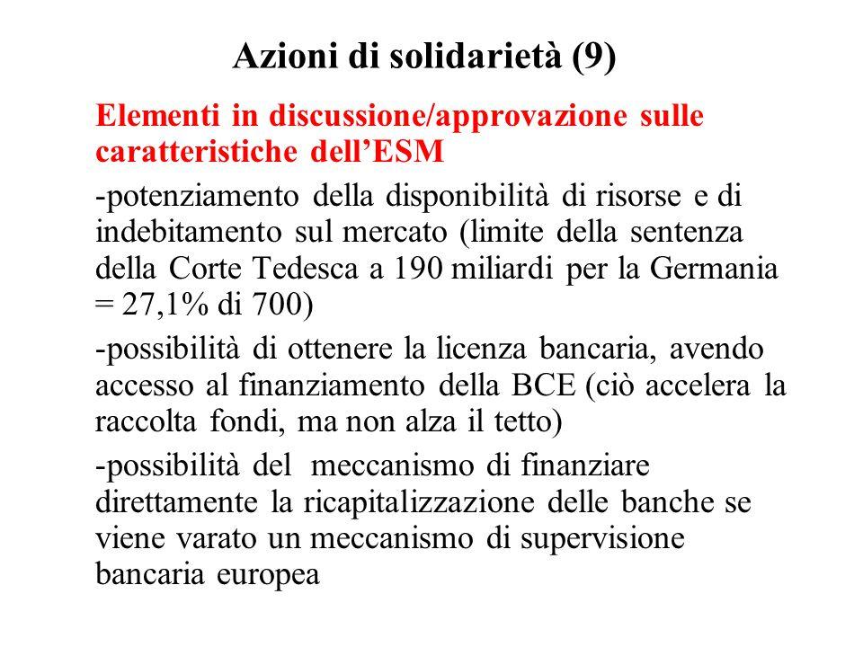 Azioni di solidarietà (9) Elementi in discussione/approvazione sulle caratteristiche dell'ESM -potenziamento della disponibilità di risorse e di indeb
