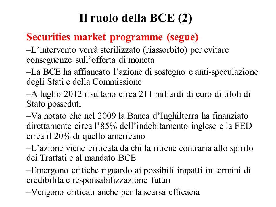 Il ruolo della BCE (2) Securities market programme (segue) –L'intervento verrà sterilizzato (riassorbito) per evitare conseguenze sull'offerta di mone