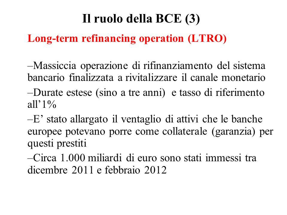 Il ruolo della BCE (3) Long-term refinancing operation (LTRO) –Massiccia operazione di rifinanziamento del sistema bancario finalizzata a rivitalizzare il canale monetario –Durate estese (sino a tre anni) e tasso di riferimento all'1% –E' stato allargato il ventaglio di attivi che le banche europee potevano porre come collaterale (garanzia) per questi prestiti –Circa 1.000 miliardi di euro sono stati immessi tra dicembre 2011 e febbraio 2012