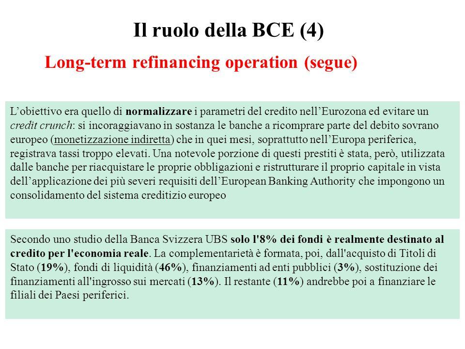 Il ruolo della BCE (4) Long-term refinancing operation (segue) Secondo uno studio della Banca Svizzera UBS solo l 8% dei fondi è realmente destinato al credito per l economia reale.