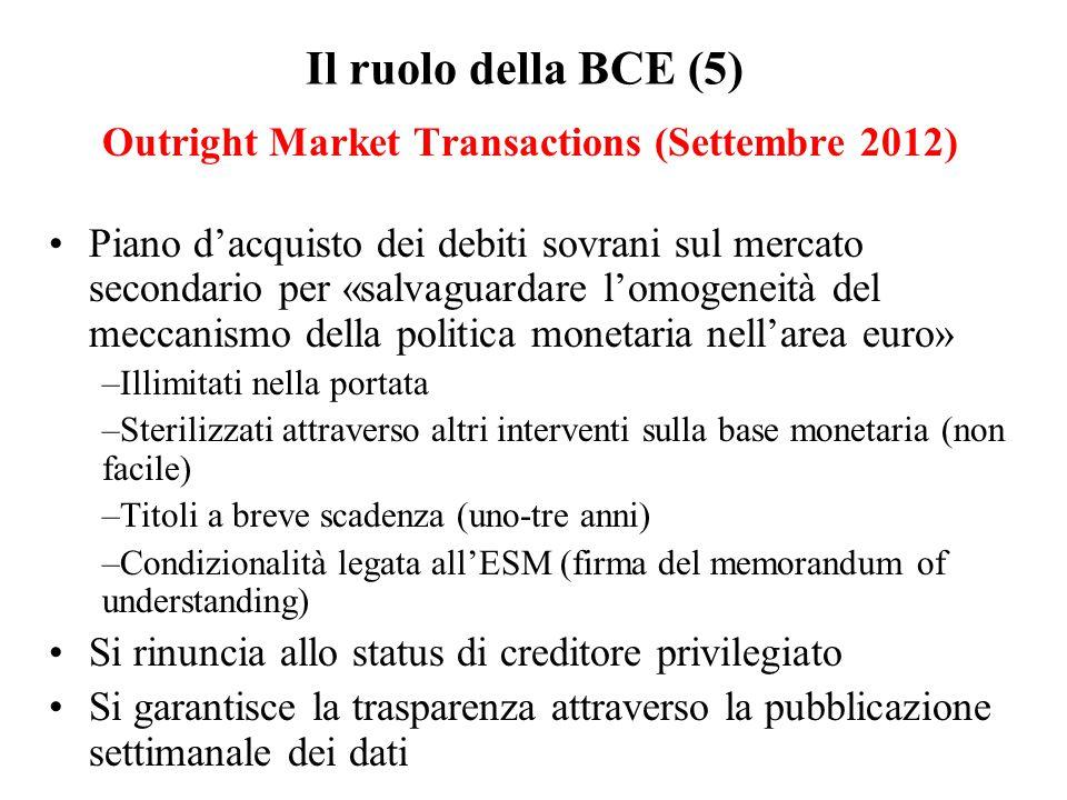 Il ruolo della BCE (5) Outright Market Transactions (Settembre 2012) Piano d'acquisto dei debiti sovrani sul mercato secondario per «salvaguardare l'o