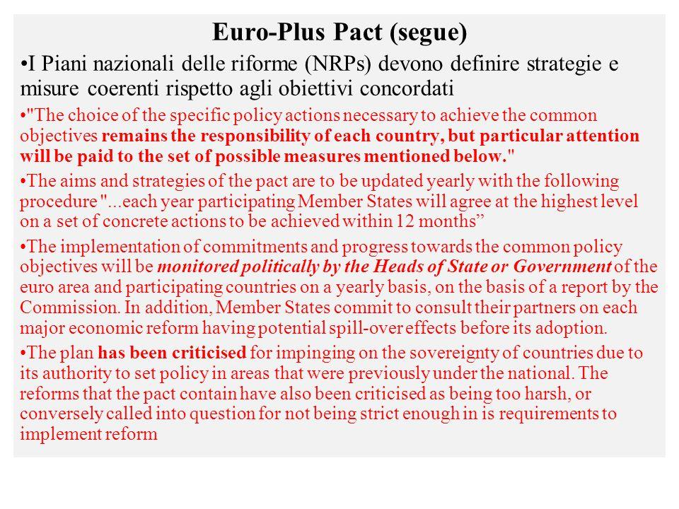 Euro-Plus Pact (segue) I Piani nazionali delle riforme (NRPs) devono definire strategie e misure coerenti rispetto agli obiettivi concordati