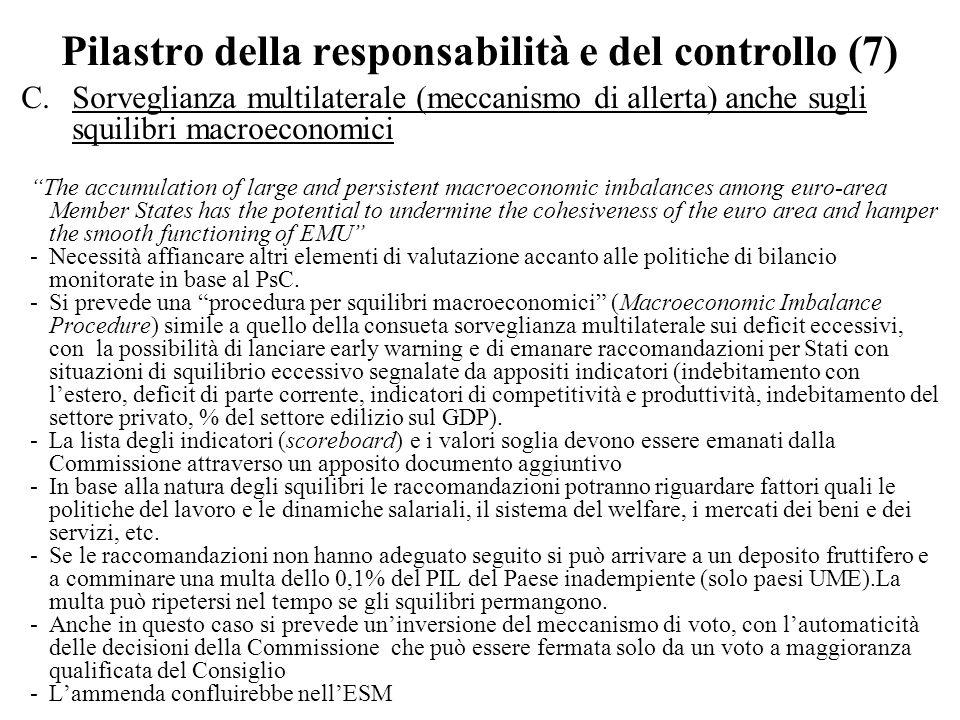 """Pilastro della responsabilità e del controllo (7) C.Sorveglianza multilaterale (meccanismo di allerta) anche sugli squilibri macroeconomici """"The accum"""