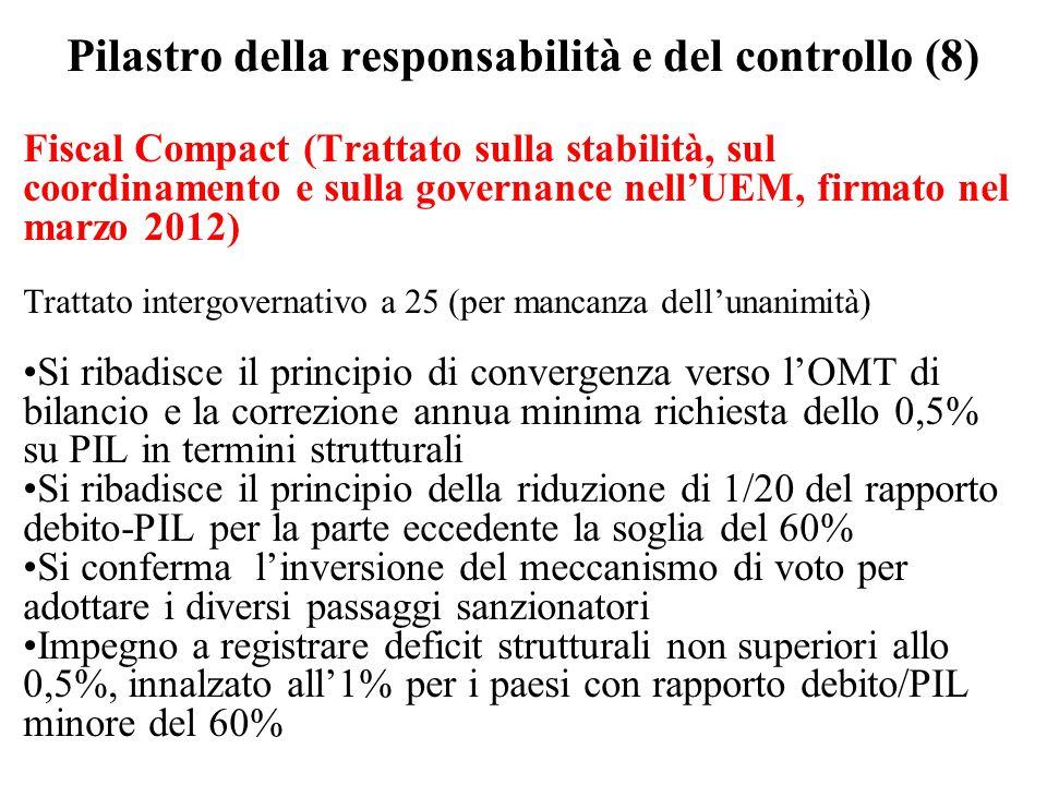 Pilastro della responsabilità e del controllo (8) Fiscal Compact (Trattato sulla stabilità, sul coordinamento e sulla governance nell'UEM, firmato nel marzo 2012) Trattato intergovernativo a 25 (per mancanza dell'unanimità) Si ribadisce il principio di convergenza verso l'OMT di bilancio e la correzione annua minima richiesta dello 0,5% su PIL in termini strutturali Si ribadisce il principio della riduzione di 1/20 del rapporto debito-PIL per la parte eccedente la soglia del 60% Si conferma l'inversione del meccanismo di voto per adottare i diversi passaggi sanzionatori Impegno a registrare deficit strutturali non superiori allo 0,5%, innalzato all'1% per i paesi con rapporto debito/PIL minore del 60%