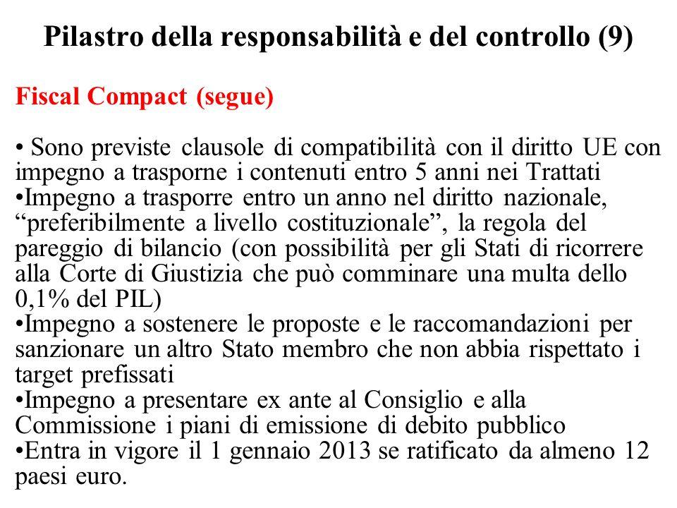 Pilastro della responsabilità e del controllo (9) Fiscal Compact (segue) Sono previste clausole di compatibilità con il diritto UE con impegno a trasporne i contenuti entro 5 anni nei Trattati Impegno a trasporre entro un anno nel diritto nazionale, preferibilmente a livello costituzionale , la regola del pareggio di bilancio (con possibilità per gli Stati di ricorrere alla Corte di Giustizia che può comminare una multa dello 0,1% del PIL) Impegno a sostenere le proposte e le raccomandazioni per sanzionare un altro Stato membro che non abbia rispettato i target prefissati Impegno a presentare ex ante al Consiglio e alla Commissione i piani di emissione di debito pubblico Entra in vigore il 1 gennaio 2013 se ratificato da almeno 12 paesi euro.