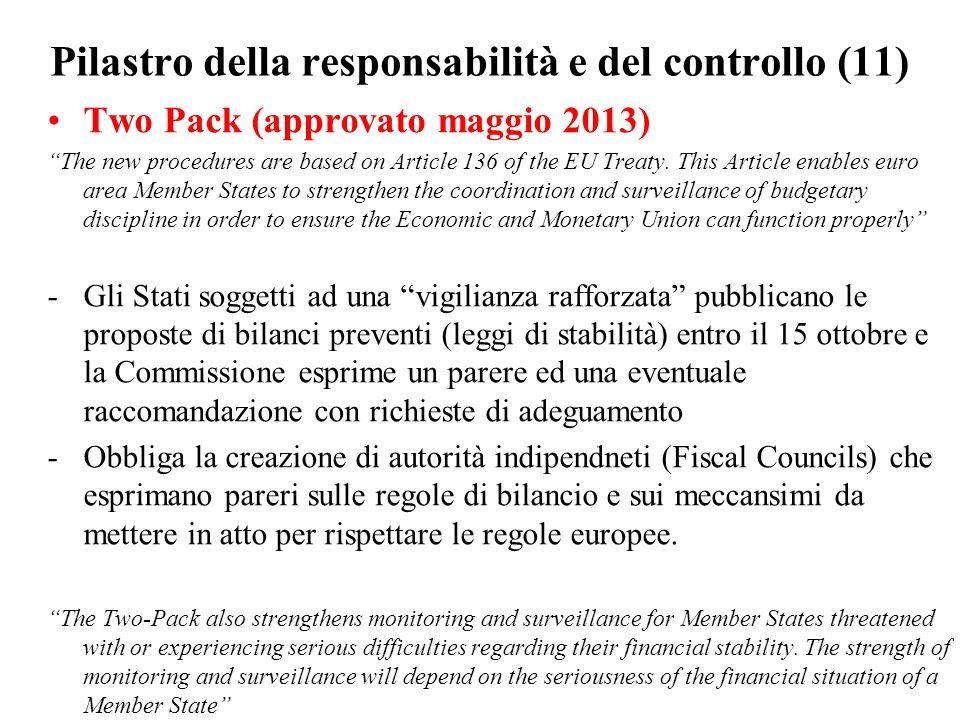 Pilastro della responsabilità e del controllo (11) Two Pack (approvato maggio 2013) The new procedures are based on Article 136 of the EU Treaty.