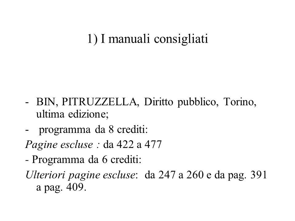 1) I manuali consigliati -BIN, PITRUZZELLA, Diritto pubblico, Torino, ultima edizione; - programma da 8 crediti: Pagine escluse : da 422 a 477 - Programma da 6 crediti: Ulteriori pagine escluse: da 247 a 260 e da pag.