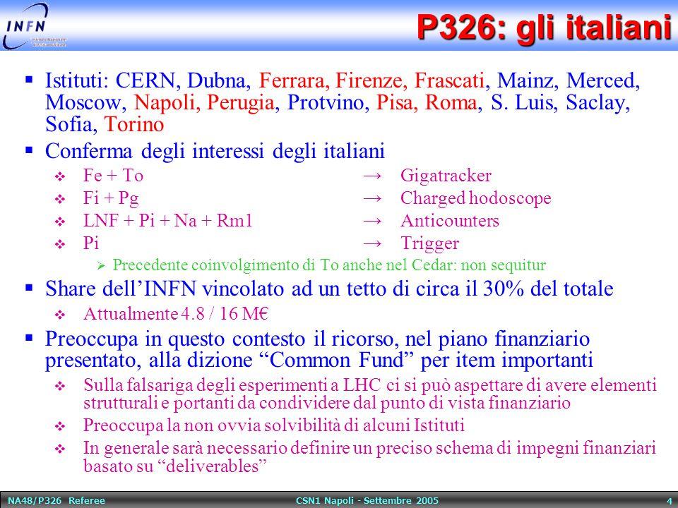 NA48/P326 Referee CSN1 Napoli - Settembre 2005 4 P326: gli italiani  Istituti: CERN, Dubna, Ferrara, Firenze, Frascati, Mainz, Merced, Moscow, Napoli, Perugia, Protvino, Pisa, Roma, S.