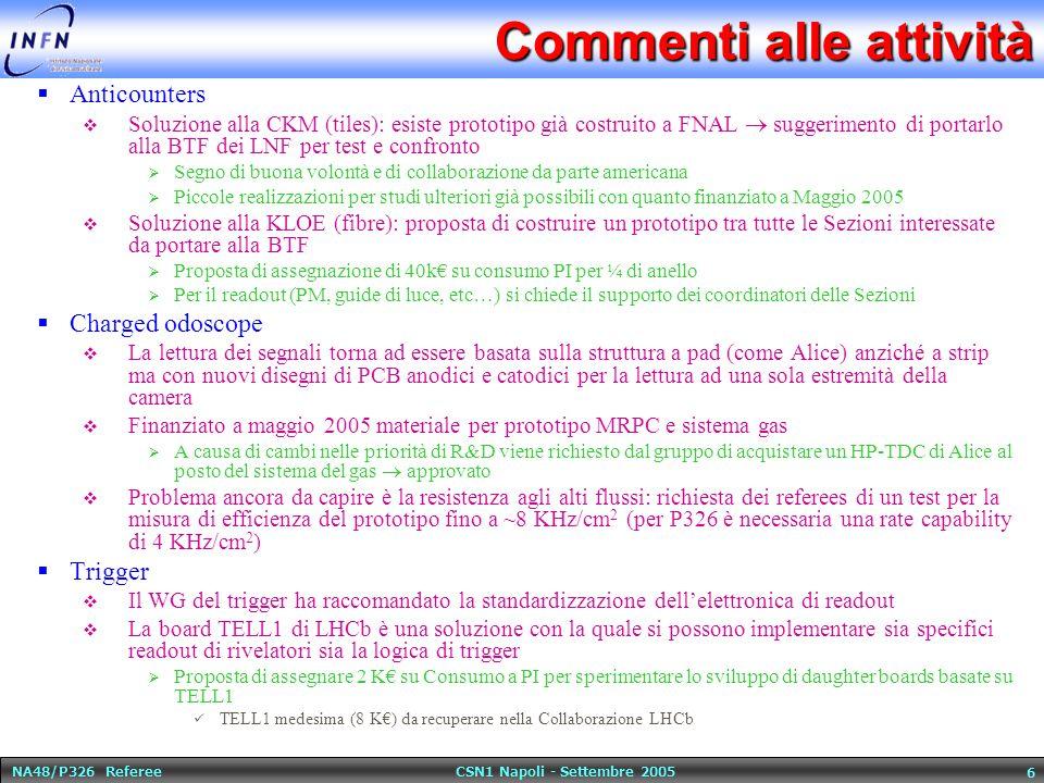 NA48/P326 Referee CSN1 Napoli - Settembre 2005 6 Commenti alle attività  Anticounters  Soluzione alla CKM (tiles): esiste prototipo già costruito a FNAL  suggerimento di portarlo alla BTF dei LNF per test e confronto  Segno di buona volontà e di collaborazione da parte americana  Piccole realizzazioni per studi ulteriori già possibili con quanto finanziato a Maggio 2005  Soluzione alla KLOE (fibre): proposta di costruire un prototipo tra tutte le Sezioni interessate da portare alla BTF  Proposta di assegnazione di 40k€ su consumo PI per ¼ di anello  Per il readout (PM, guide di luce, etc…) si chiede il supporto dei coordinatori delle Sezioni  Charged odoscope  La lettura dei segnali torna ad essere basata sulla struttura a pad (come Alice) anziché a strip ma con nuovi disegni di PCB anodici e catodici per la lettura ad una sola estremità della camera  Finanziato a maggio 2005 materiale per prototipo MRPC e sistema gas  A causa di cambi nelle priorità di R&D viene richiesto dal gruppo di acquistare un HP-TDC di Alice al posto del sistema del gas  approvato  Problema ancora da capire è la resistenza agli alti flussi: richiesta dei referees di un test per la misura di efficienza del prototipo fino a ~8 KHz/cm 2 (per P326 è necessaria una rate capability di 4 KHz/cm 2 )  Trigger  Il WG del trigger ha raccomandato la standardizzazione dell'elettronica di readout  La board TELL1 di LHCb è una soluzione con la quale si possono implementare sia specifici readout di rivelatori sia la logica di trigger  Proposta di assegnare 2 K€ su Consumo a PI per sperimentare lo sviluppo di daughter boards basate su TELL1 TELL1 medesima (8 K€) da recuperare nella Collaborazione LHCb