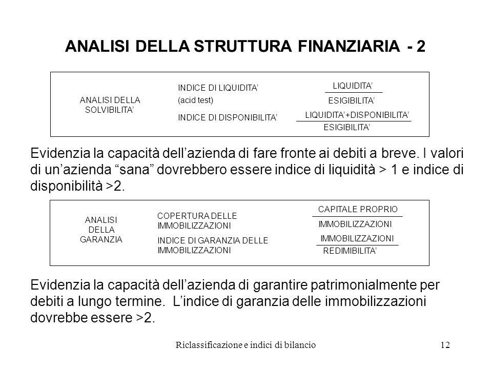 Riclassificazione e indici di bilancio12 ANALISI DELLA SOLVIBILITA' INDICE DI LIQUIDITA' (acid test) INDICE DI DISPONIBILITA' LIQUIDITA' ESIGIBILITA' LIQUIDITA'+DISPONIBILITA' ESIGIBILITA' ANALISI DELLA GARANZIA COPERTURA DELLE IMMOBILIZZAZIONI INDICE DI GARANZIA DELLE IMMOBILIZZAZIONI CAPITALE PROPRIO IMMOBILIZZAZIONI REDIMIBILITA' ANALISI DELLA STRUTTURA FINANZIARIA - 2 Evidenzia la capacità dell'azienda di fare fronte ai debiti a breve.