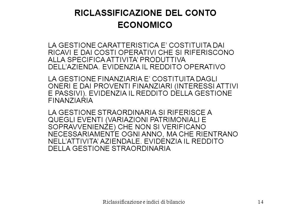 Riclassificazione e indici di bilancio14 RICLASSIFICAZIONE DEL CONTO ECONOMICO LA GESTIONE CARATTERISTICA E' COSTITUITA DAI RICAVI E DAI COSTI OPERATIVI CHE SI RIFERISCONO ALLA SPECIFICA ATTIVITA' PRODUTTIVA DELL'AZIENDA.