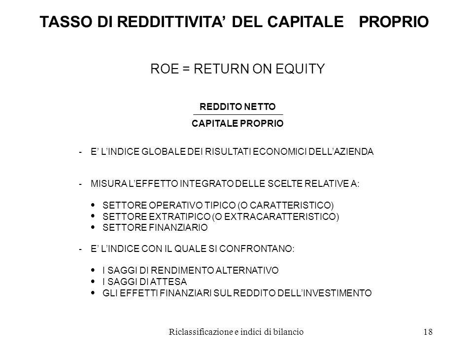 Riclassificazione e indici di bilancio18 TASSO DI REDDITTIVITA' DEL CAPITALEPROPRIO ROE = RETURN ON EQUITY REDDITO NETTO CAPITALE PROPRIO - E' L'INDICE GLOBALE DEI RISULTATI ECONOMICI DELL'AZIENDA - MISURA L'EFFETTO INTEGRATO DELLE SCELTE RELATIVE A:  SETTORE OPERATIVO TIPICO (O CARATTERISTICO)  SETTORE EXTRATIPICO (O EXTRACARATTERISTICO)  SETTORE FINANZIARIO - E' L'INDICE CON IL QUALE SI CONFRONTANO:  I SAGGI DI RENDIMENTO ALTERNATIVO  I SAGGI DI ATTESA  GLI EFFETTI FINANZIARI SUL REDDITO DELL'INVESTIMENTO