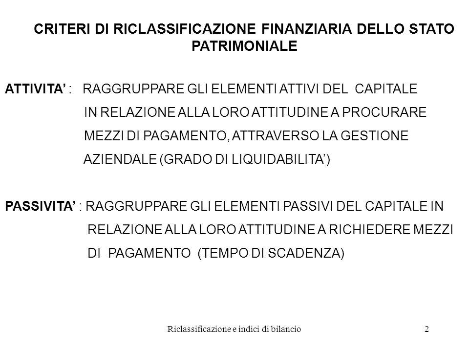 Riclassificazione e indici di bilancio2 CRITERI DI RICLASSIFICAZIONE FINANZIARIA DELLO STATO PATRIMONIALE ATTIVITA' : RAGGRUPPARE GLI ELEMENTI ATTIVI DEL CAPITALE IN RELAZIONE ALLA LORO ATTITUDINE A PROCURARE MEZZI DI PAGAMENTO, ATTRAVERSO LA GESTIONE AZIENDALE (GRADO DI LIQUIDABILITA') PASSIVITA' : RAGGRUPPARE GLI ELEMENTI PASSIVI DEL CAPITALE IN RELAZIONE ALLA LORO ATTITUDINE A RICHIEDERE MEZZI DI PAGAMENTO (TEMPO DI SCADENZA)