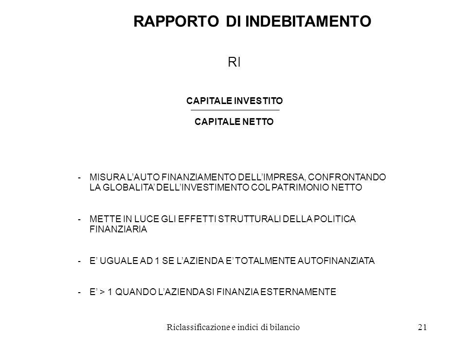 Riclassificazione e indici di bilancio21 RAPPORTO DI INDEBITAMENTO RI CAPITALE INVESTITO CAPITALE NETTO - MISURA L'AUTO FINANZIAMENTO DELL'IMPRESA, CONFRONTANDO LA GLOBALITA' DELL'INVESTIMENTO COL PATRIMONIO NETTO - METTE IN LUCE GLI EFFETTI STRUTTURALI DELLA POLITICA FINANZIARIA - E' UGUALE AD 1 SE L'AZIENDA E' TOTALMENTE AUTOFINANZIATA - E' > 1 QUANDO L'AZIENDA SI FINANZIA ESTERNAMENTE