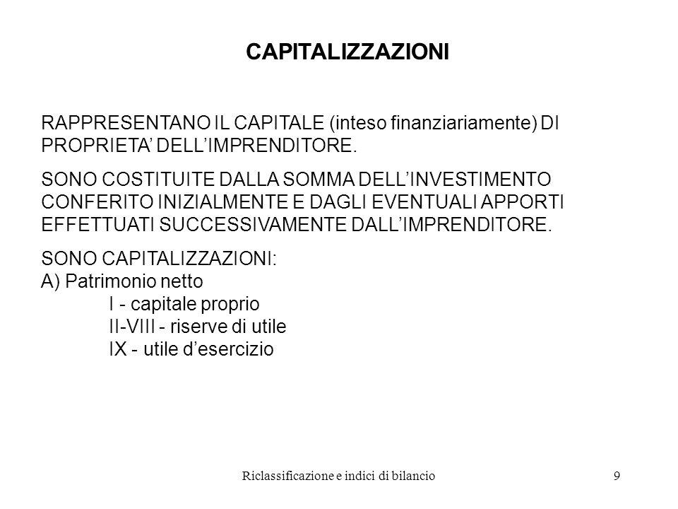 Riclassificazione e indici di bilancio9 CAPITALIZZAZIONI RAPPRESENTANO IL CAPITALE (inteso finanziariamente) DI PROPRIETA' DELL'IMPRENDITORE.