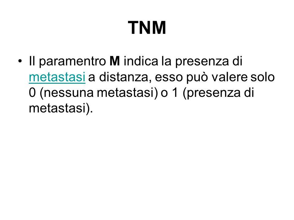 TNM Il paramentro M indica la presenza di metastasi a distanza, esso può valere solo 0 (nessuna metastasi) o 1 (presenza di metastasi). metastasi