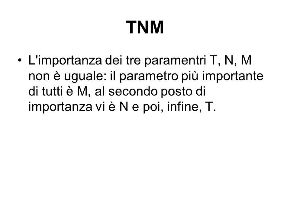 TNM L'importanza dei tre paramentri T, N, M non è uguale: il parametro più importante di tutti è M, al secondo posto di importanza vi è N e poi, infin