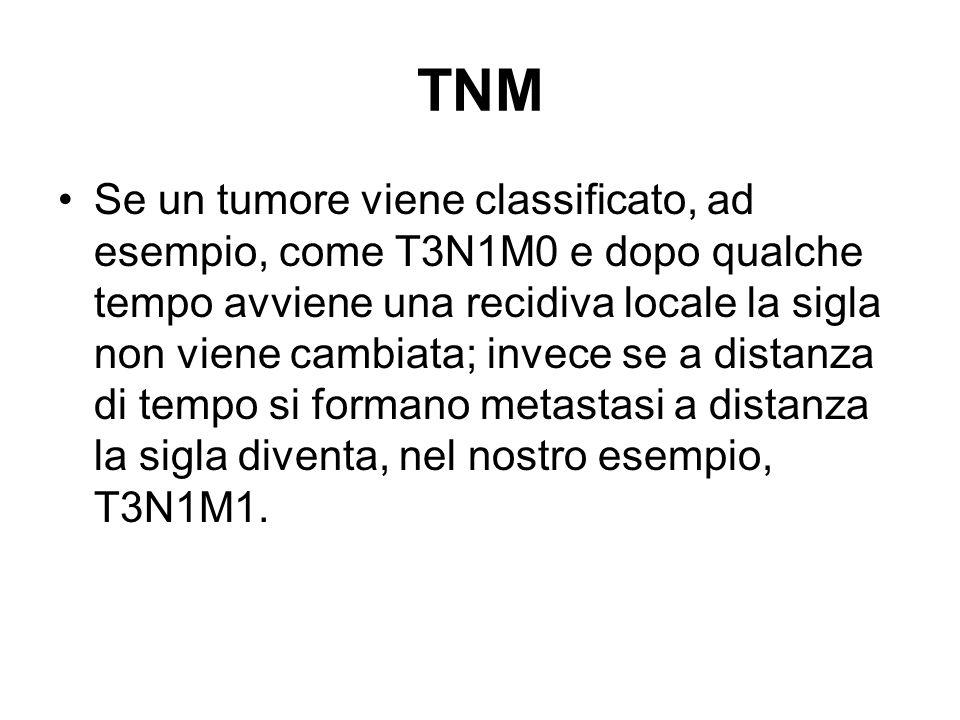 TNM Se un tumore viene classificato, ad esempio, come T3N1M0 e dopo qualche tempo avviene una recidiva locale la sigla non viene cambiata; invece se a