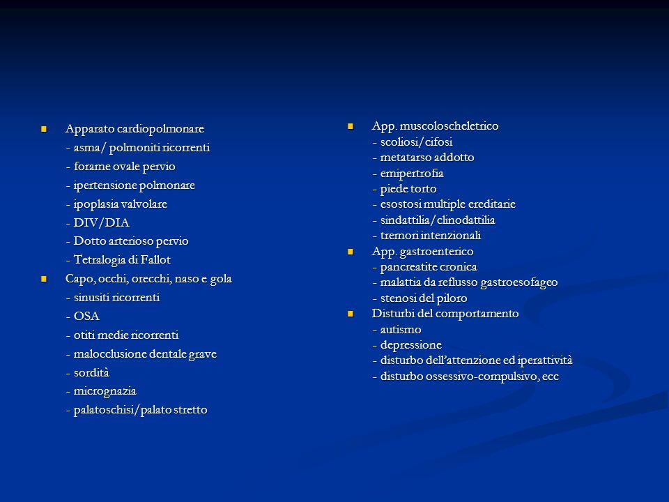 Apparato cardiopolmonare Apparato cardiopolmonare - asma/ polmoniti ricorrenti - asma/ polmoniti ricorrenti - forame ovale pervio - forame ovale pervio - ipertensione polmonare - ipertensione polmonare - ipoplasia valvolare - ipoplasia valvolare - DIV/DIA - DIV/DIA - Dotto arterioso pervio - Dotto arterioso pervio - Tetralogia di Fallot - Tetralogia di Fallot Capo, occhi, orecchi, naso e gola Capo, occhi, orecchi, naso e gola - sinusiti ricorrenti - sinusiti ricorrenti - OSA - OSA - otiti medie ricorrenti - otiti medie ricorrenti - malocclusione dentale grave - malocclusione dentale grave - sordità - sordità - micrognazia - micrognazia - palatoschisi/palato stretto - palatoschisi/palato stretto App.