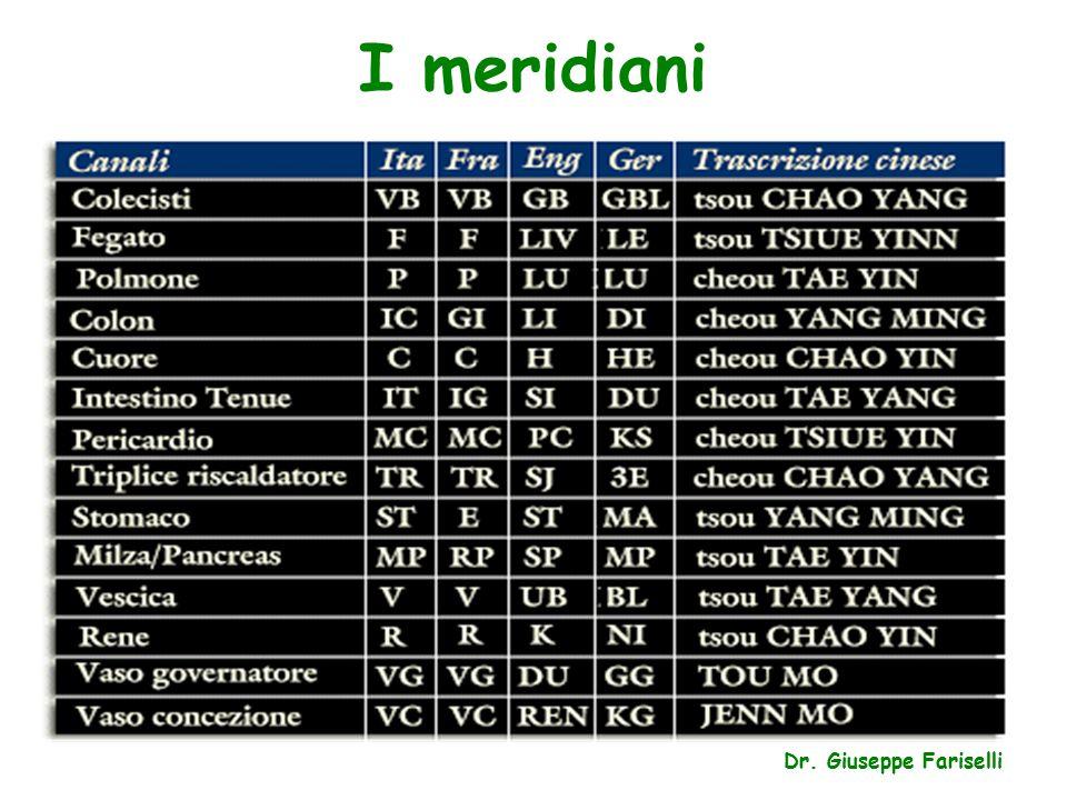 I meridiani Dr. Giuseppe Fariselli