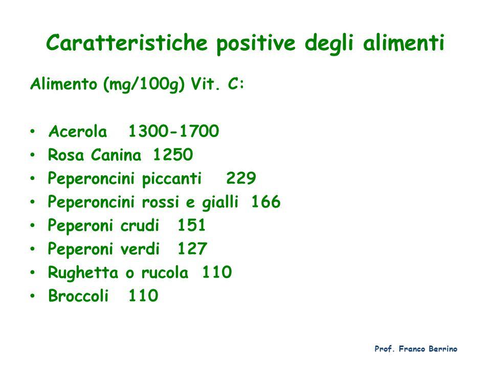 Caratteristiche positive degli alimenti Alimento(mg/100g) Vit.