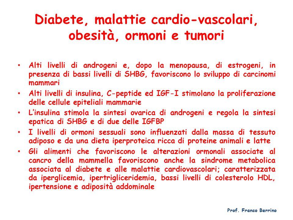 Diabete, malattie cardio-vascolari, obesità, ormoni e tumori Alti livelli di androgeni e, dopo la menopausa, di estrogeni, in presenza di bassi livelli di SHBG, favoriscono lo sviluppo di carcinomi mammari Alti livelli di insulina, C-peptide ed IGF-I stimolano la proliferazione delle cellule epiteliali mammarie L'insulina stimola la sintesi ovarica di androgeni e regola la sintesi epatica di SHBG e di due delle IGFBP I livelli di ormoni sessuali sono influenzati dalla massa di tessuto adiposo e da una dieta iperproteica ricca di proteine animali e latte Gli alimenti che favoriscono le alterazioni ormonali associate al cancro della mammella favoriscono anche la sindrome metabolica associata al diabete e alle malattie cardiovascolari; caratterizzata da iperglicemia, ipertrigliceridemia, bassi livelli di colesterolo HDL, ipertensione e adiposità addominale Prof.