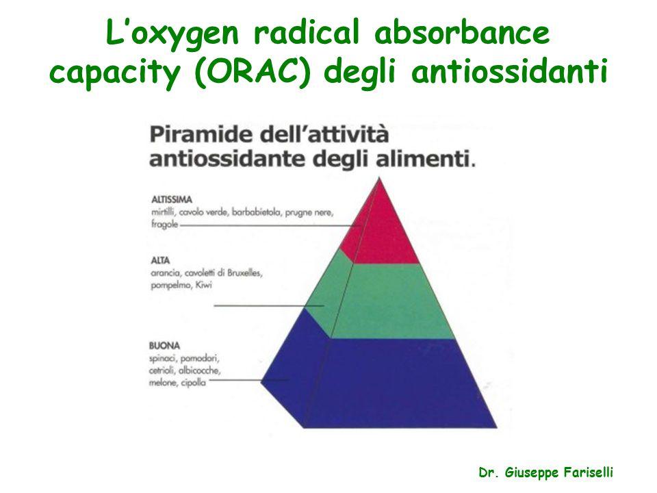 L'oxygen radical absorbance capacity (ORAC) degli antiossidanti Dr. Giuseppe Fariselli
