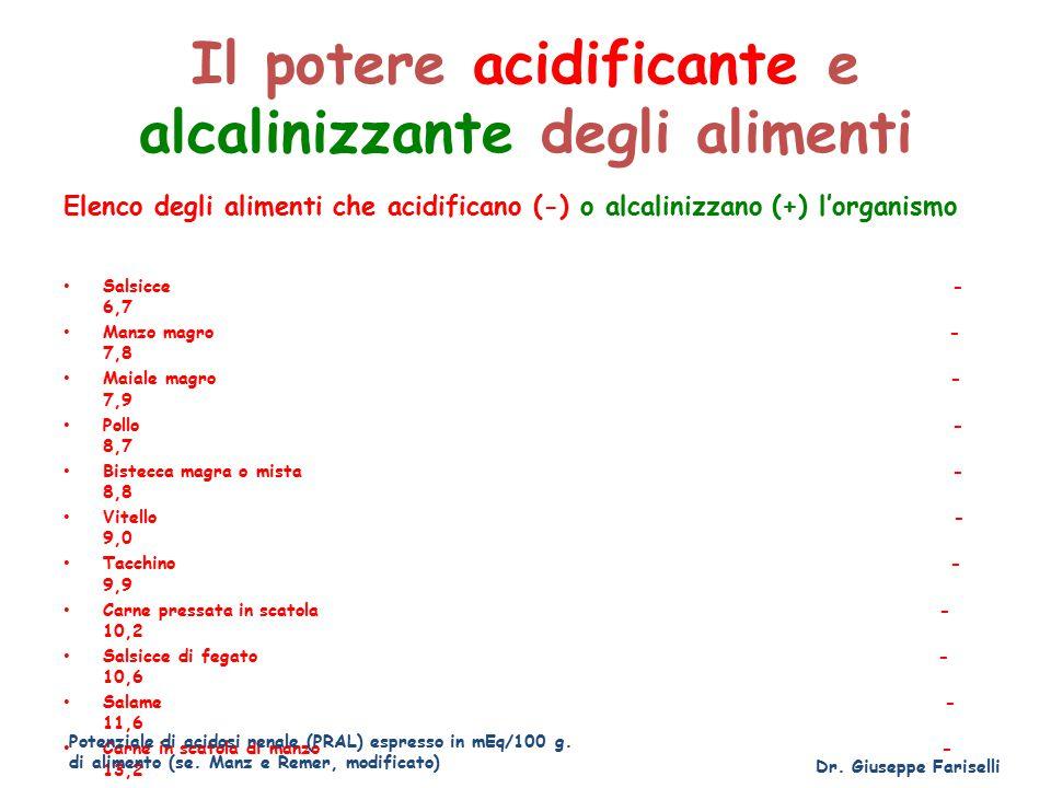 Il potere acidificante e alcalinizzante degli alimenti Elenco degli alimenti che acidificano (-) o alcalinizzano (+) l'organismo Salsicce - 6,7 Manzo magro - 7,8 Maiale magro - 7,9 Pollo - 8,7 Bistecca magra o mista - 8,8 Vitello - 9,0 Tacchino - 9,9 Carne pressata in scatola - 10,2 Salsicce di fegato - 10,6 Salame - 11,6 Carne in scatola di manzo - 13,2 Acciughe - 7,0 Filetto di merluzzo - 7,1 Trota bollita, arrosto - 10,8 Dr.