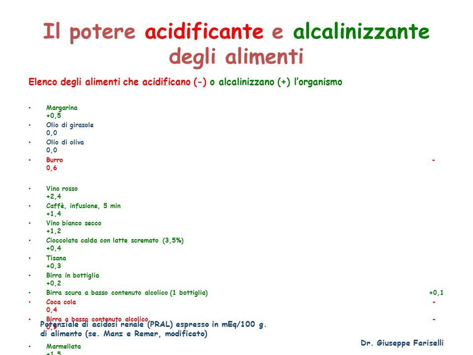 Il potere acidificante e alcalinizzante degli alimenti Elenco degli alimenti che acidificano (-) o alcalinizzano (+) l'organismo Margarina +0,5 Olio di girasole 0,0 Olio di oliva 0,0 Burro - 0,6 Vino rosso +2,4 Caffè, infusione, 5 min +1,4 Vino bianco secco +1,2 Cioccolata calda con latte scremato (3,5%) +0,4 Tisana +0,3 Birra in bottiglia +0,2 Birra scura a basso contenuto alcolico (1 bottiglia) +0,1 Coca cola - 0,4 Birra a basso contenuto alcolico - 0,9 Marmellata +1,5 Miele +0,3 Zucchero +0,1 Cioccolato al latte - 2,4 Zuppa inglese - 3,7 Dr.