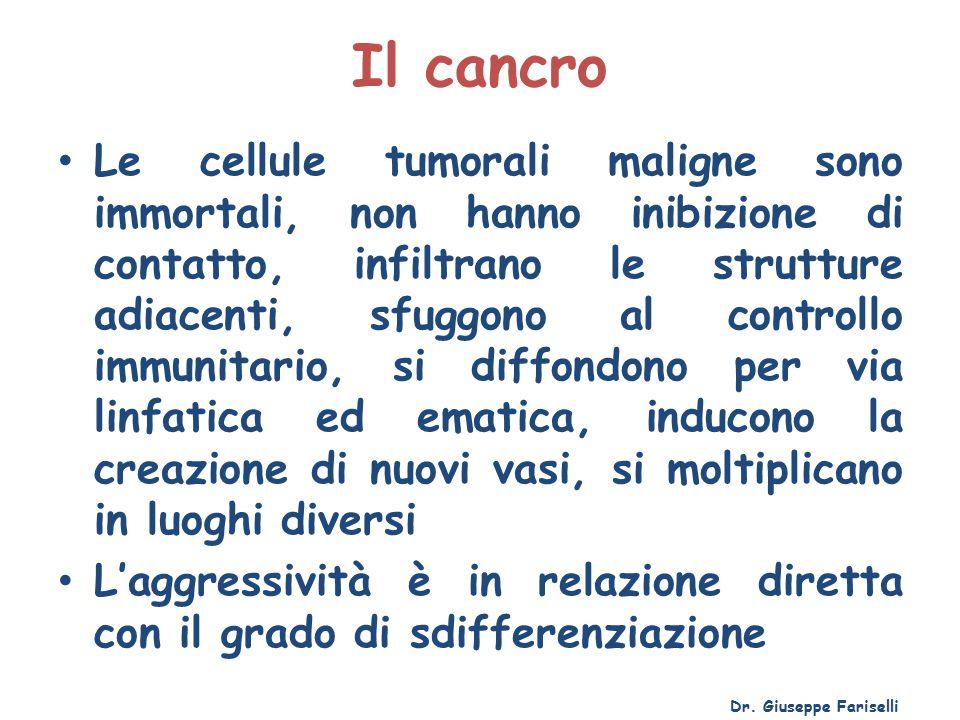 Il cancro Dr.