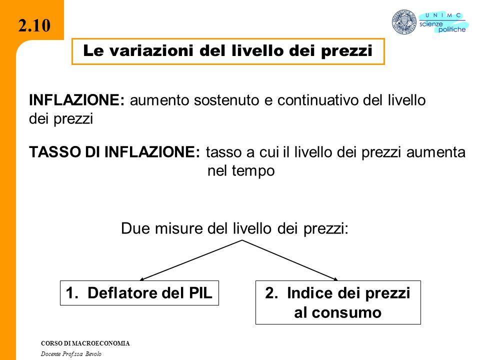 2.2.1 CORSO DI MACROECONOMIA Docente Prof.ssa Bevolo 2.10 Le variazioni del livello dei prezzi INFLAZIONE: aumento sostenuto e continuativo del livello dei prezzi TASSO DI INFLAZIONE: tasso a cui il livello dei prezzi aumenta nel tempo Due misure del livello dei prezzi: 1.