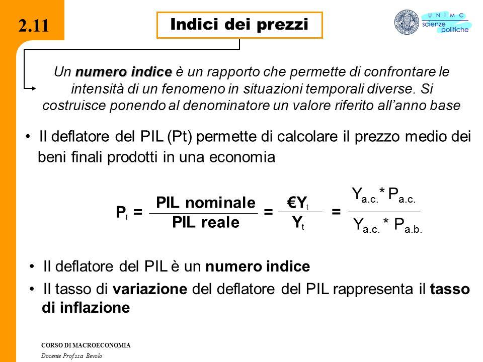2.2.1 CORSO DI MACROECONOMIA Docente Prof.ssa Bevolo 2.11 Indici dei prezzi numero indice Un numero indice è un rapporto che permette di confrontare le intensità di un fenomeno in situazioni temporali diverse.