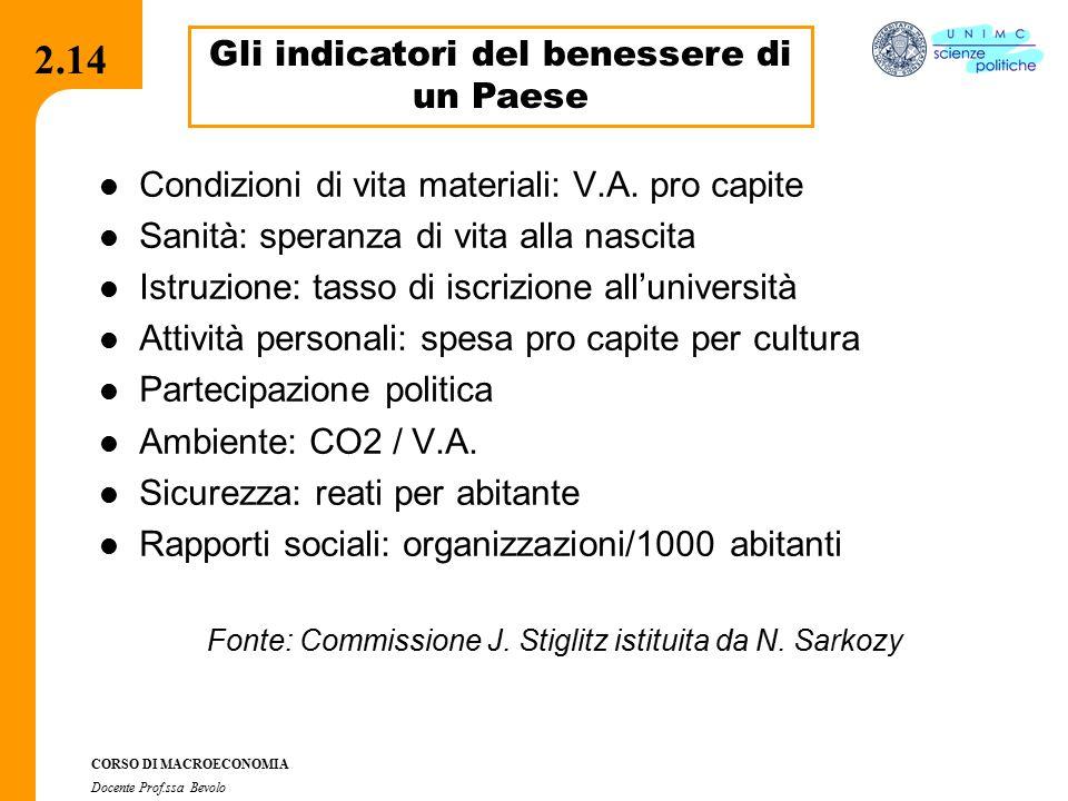 2.2.1 CORSO DI MACROECONOMIA Docente Prof.ssa Bevolo 2.14 Condizioni di vita materiali: V.A.