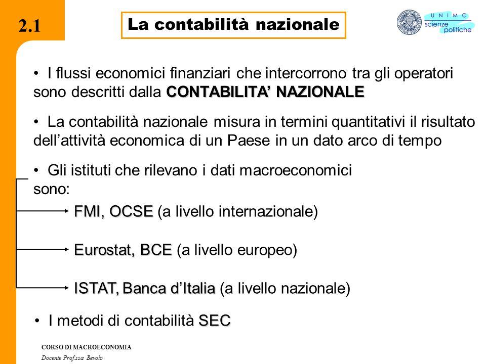 2.2.1 CORSO DI MACROECONOMIA Docente Prof.ssa Bevolo 2.1 La contabilità nazionale CONTABILITA' NAZIONALE I flussi economici finanziari che intercorrono tra gli operatori sono descritti dalla CONTABILITA' NAZIONALE FMI, OCSE FMI, OCSE (a livello internazionale) Eurostat, BCE Eurostat, BCE (a livello europeo) ISTAT, Banca d'Italia ISTAT, Banca d'Italia (a livello nazionale) La contabilità nazionale misura in termini quantitativi il risultato dell'attività economica di un Paese in un dato arco di tempo Gli istituti che rilevano i dati macroeconomici sono: SEC I metodi di contabilità SEC