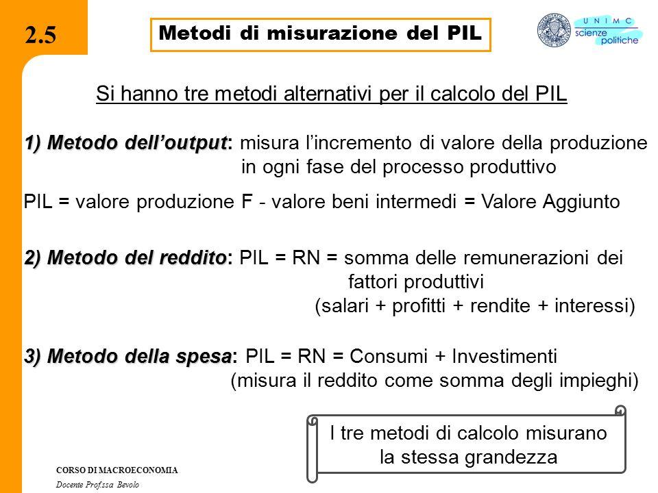 2.2.1 CORSO DI MACROECONOMIA Docente Prof.ssa Bevolo 2.5 Metodi di misurazione del PIL Si hanno tre metodi alternativi per il calcolo del PIL 1) Metodo dell'output 1) Metodo dell'output: misura l'incremento di valore della produzione in ogni fase del processo produttivo PIL = valore produzione F - valore beni intermedi = Valore Aggiunto 2) Metodo del reddito 2) Metodo del reddito: PIL = RN = somma delle remunerazioni dei fattori produttivi (salari + profitti + rendite + interessi) 3) Metodo della spesa 3) Metodo della spesa: PIL = RN = Consumi + Investimenti (misura il reddito come somma degli impieghi) I tre metodi di calcolo misurano la stessa grandezza 2.5