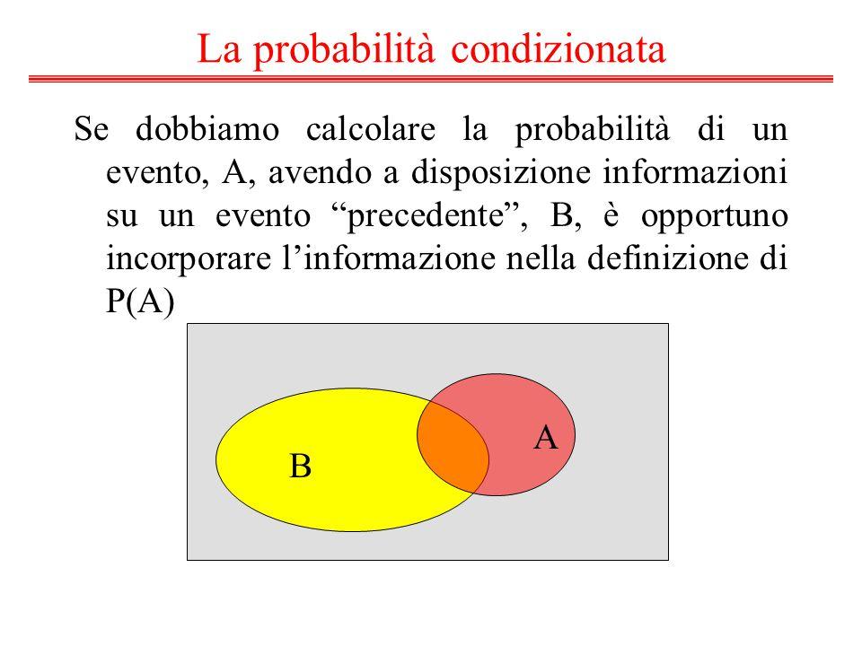 La probabilità condizionata Definiamo la probabilità di A condizionata a B: L'evento B diventa il nuovo spazio campionario di riferimento
