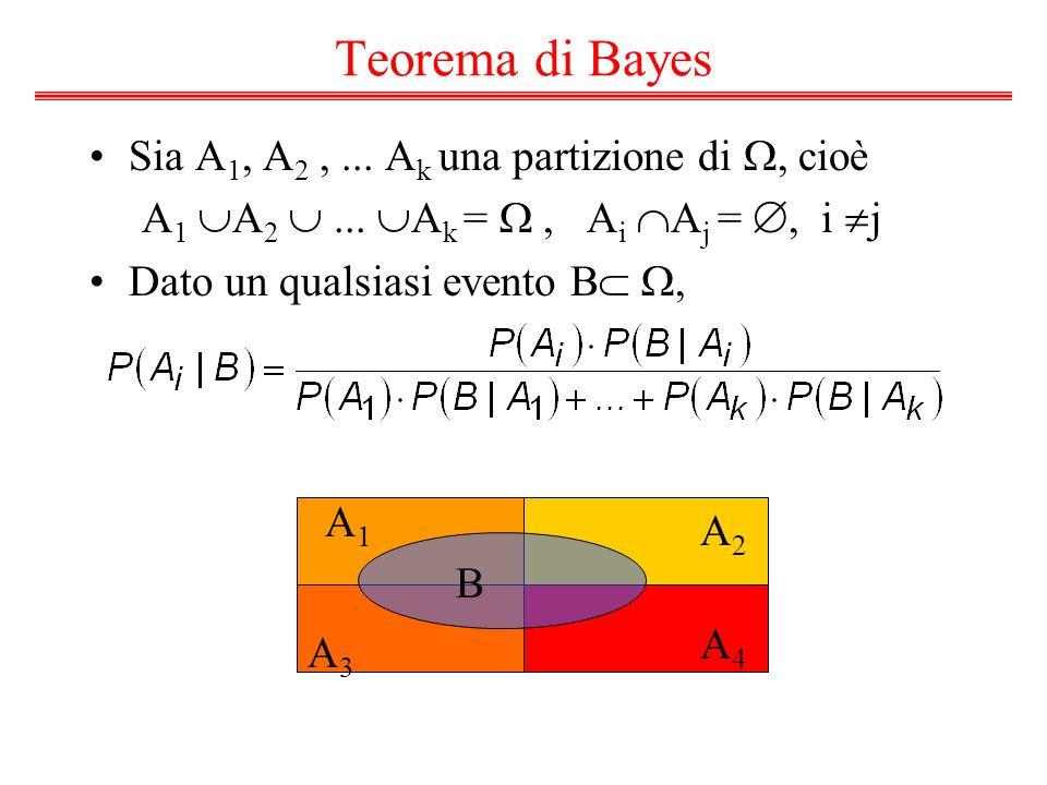 Teorema di Bayes Sia A 1, A 2,... A k una partizione di , cioè A 1  A 2 ...  A k = , A i  A j = , i  j Dato un qualsiasi evento B  , A1A1 A2
