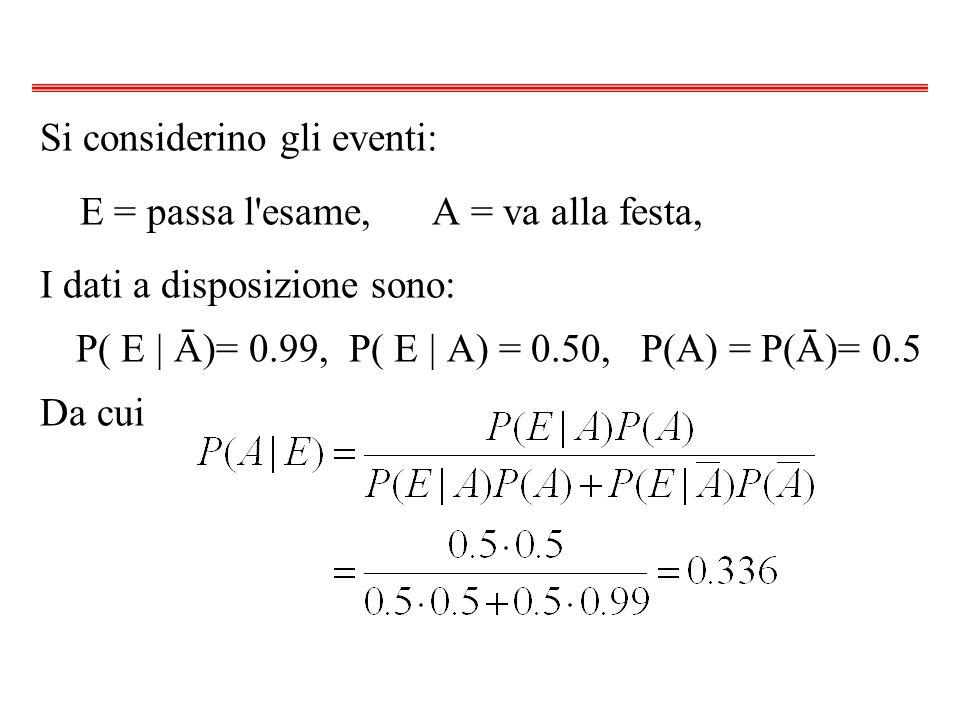 Si considerino gli eventi: E = passa l'esame, A = va alla festa, I dati a disposizione sono: P( E | Ā)= 0.99, P( E | A) = 0.50, P(A) = P(Ā)= 0.5 Da cu